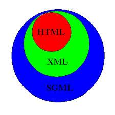XML 2